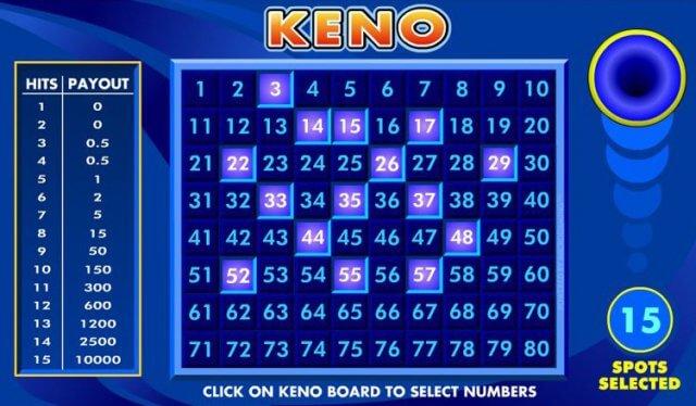 Как играть в Кено